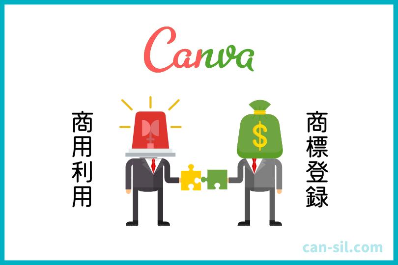 Canva 商用利用