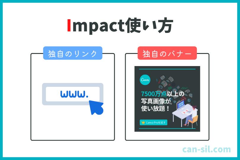 Impactの使い方
